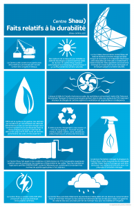 OCC_ShawCentre_Infographic_SustainabilityFacts_FR